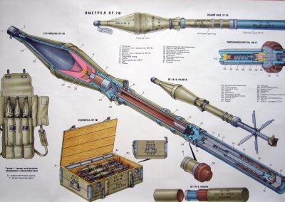 ВЫСТРЕЛ ПГ-7В