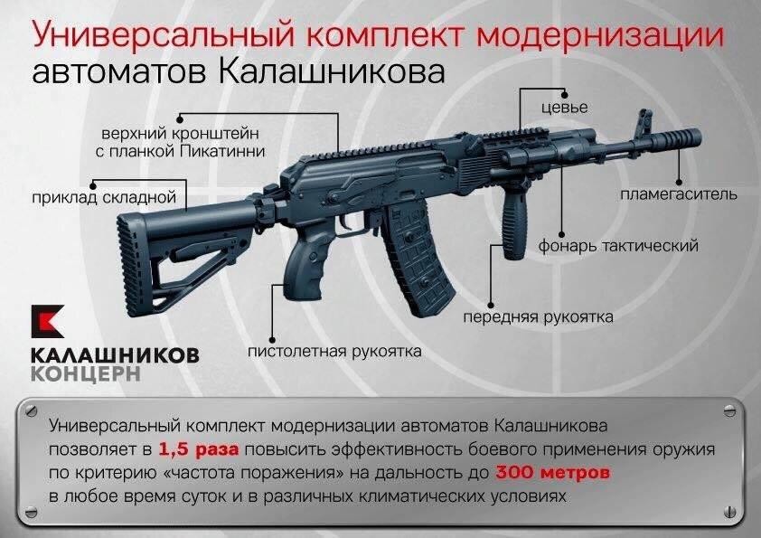 AK's Around the World